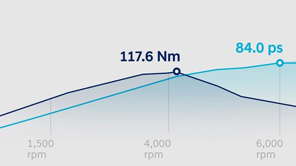 1.2 MPi benzinmotor